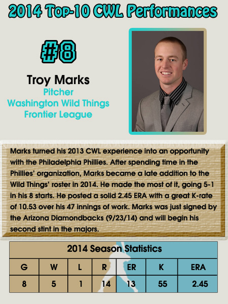 #8 - Troy Marks
