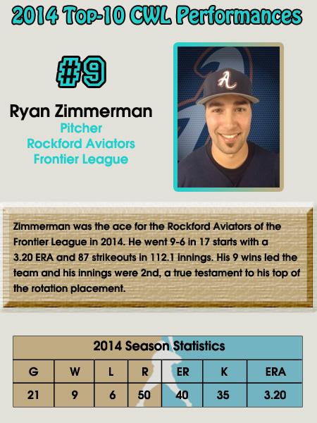 #9 - Ryan Zimmerman