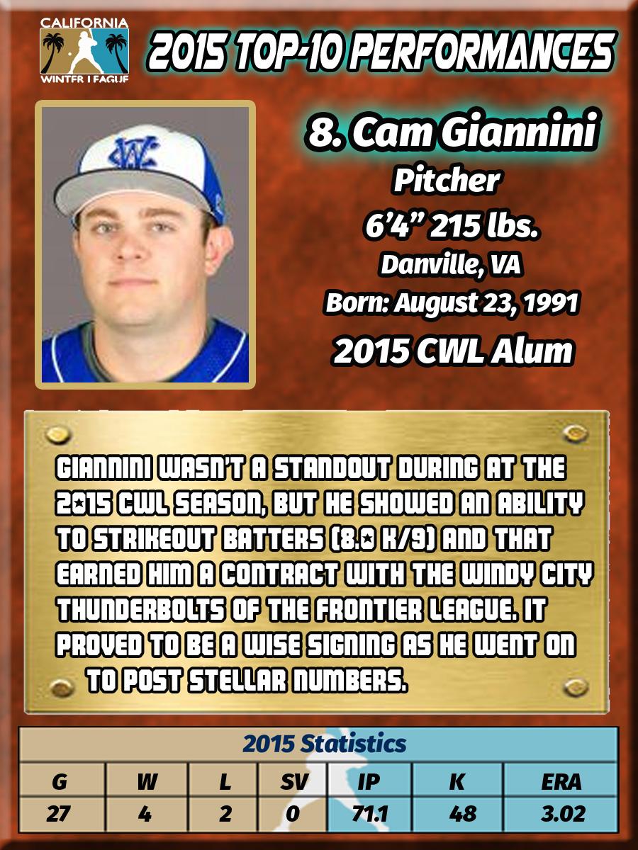 Cam Giannini