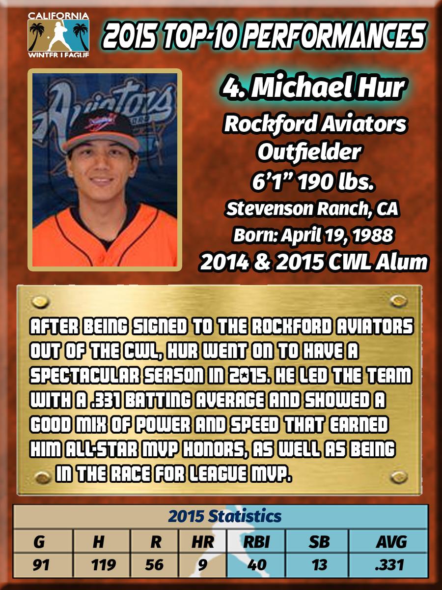 Michael Hur