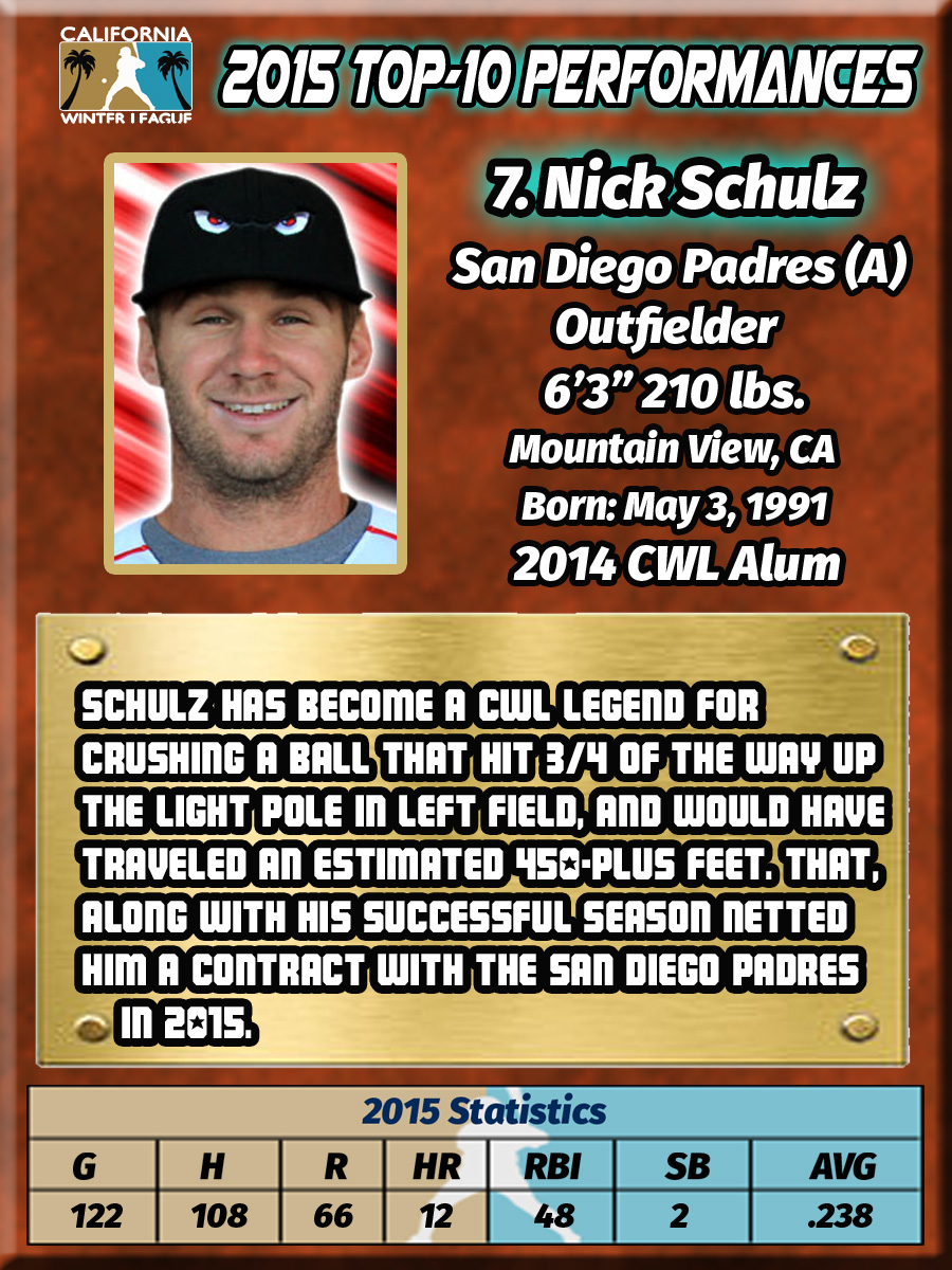 Nick Schulz