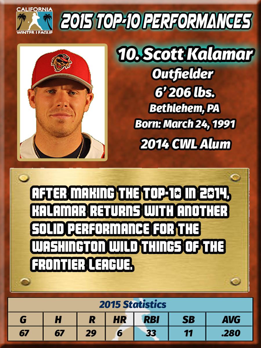 Scott Kalamar