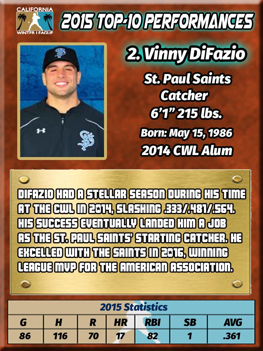 Vinny DiFazio