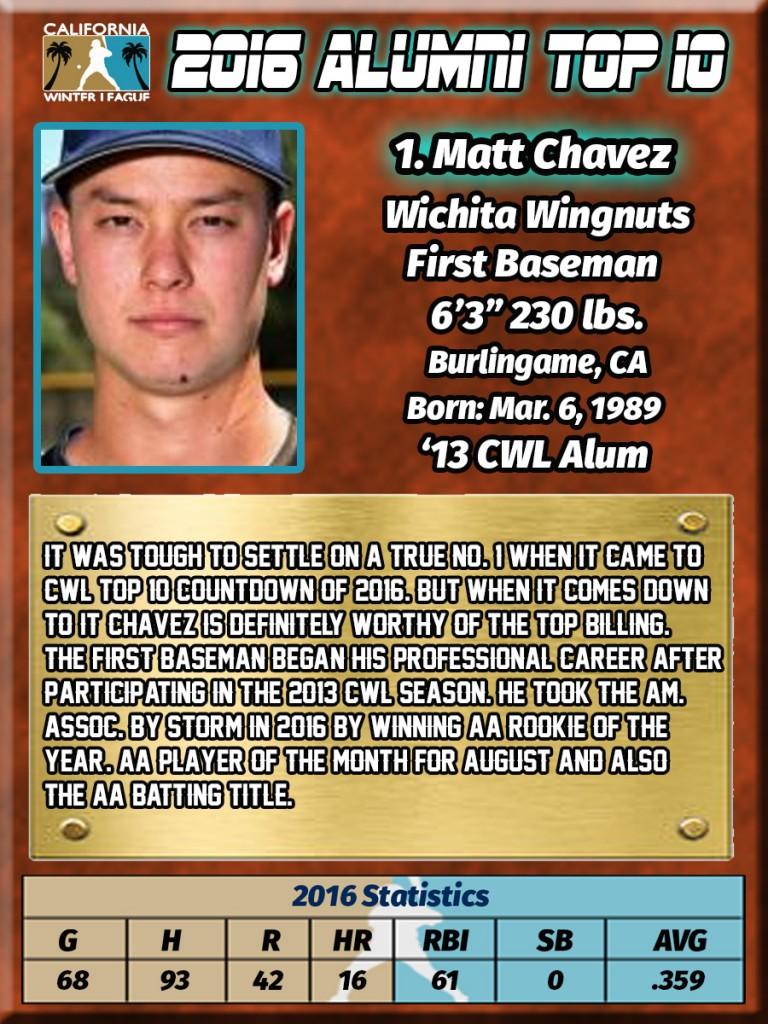 Matt Chavez